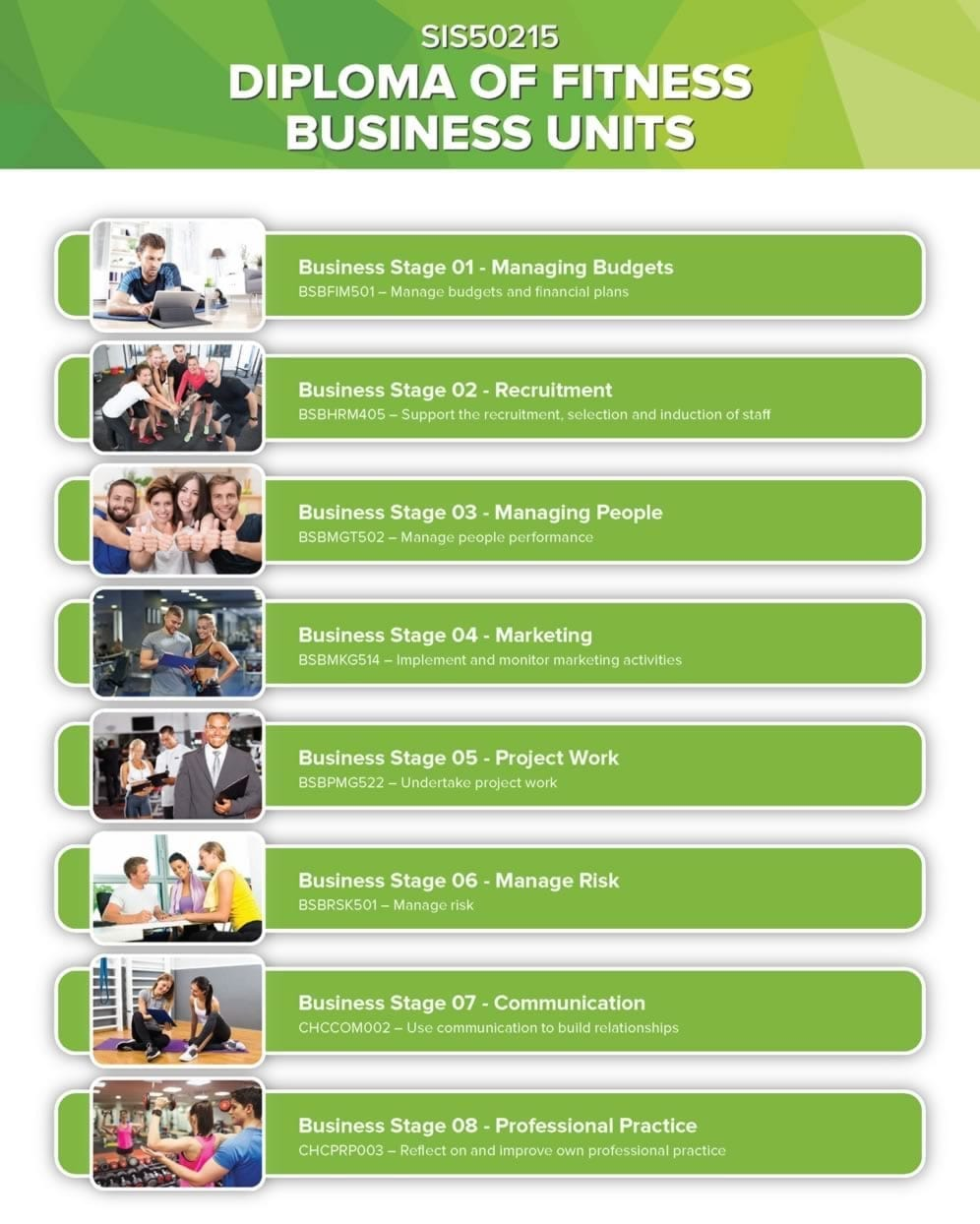 Diploma of Fitness Units of Competency Business