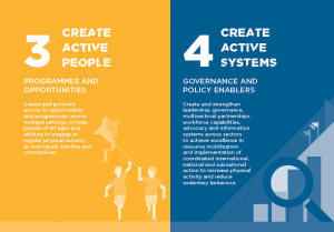 |WHO Objectives 1 and 2|WHO Objectives 3 and 4